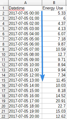 Vertical Interval Data Example